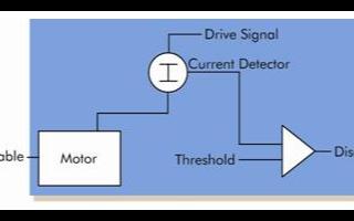 汽車電子的感測設計的挑戰解決方案