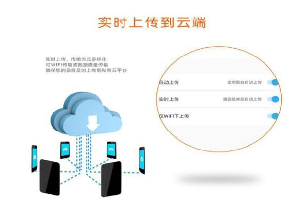 移动通话办公录音APP:提高企业办公效率