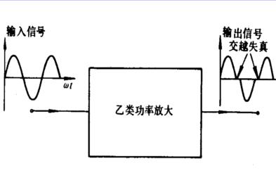 功率放大器的设计资料详细说明