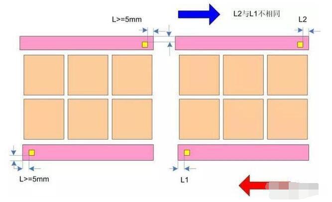 PCB的定位點設置