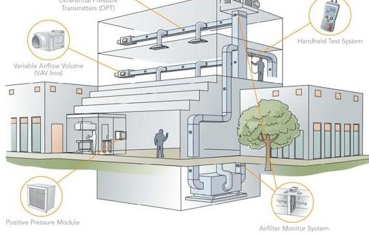 HV系列和SP系列压力传感器进行新产品研发