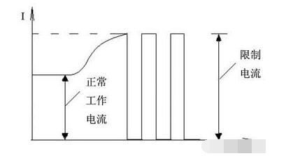 电流检测电阻的要求及特点