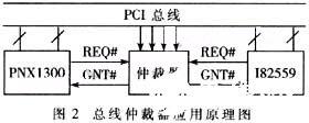基于CPLD器件实现双主设备PCI总线仲裁器的设计