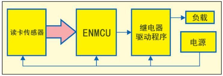 智能家居电子锁方案原理电路