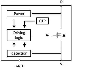 RM9003A单通道恒流LED控制芯片的数据手册免费下载
