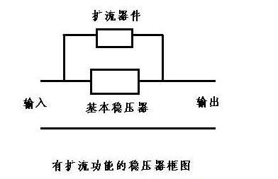 实用稳压器的扩流电路设计案例