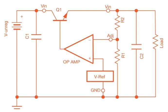 线性稳压器的原理及优缺点