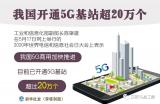 我国5G商用加快推进,已开通5G基站超过20万个