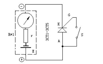 晶闸管的触发能力检测说明