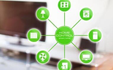 智能家居的主流有线协议介绍
