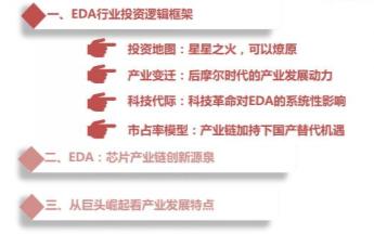 国内EDA产业的新机遇、发展特点与方向分析