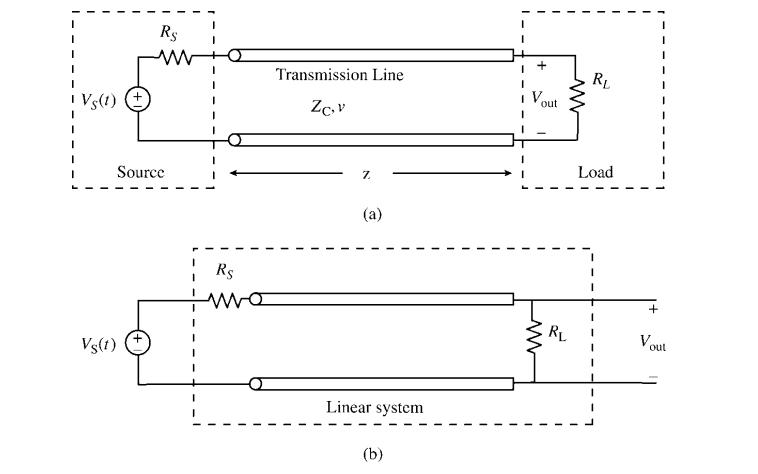 多导体传输线分析的PDF电子书免费下载