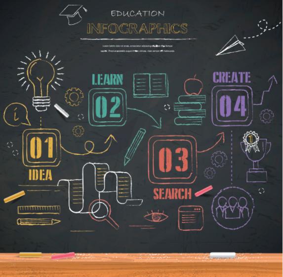 """人工智能+教育:推动教育变革 打造""""未来教师"""""""