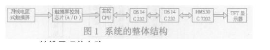 触摸屏串口控制器的通信协议的具体分析