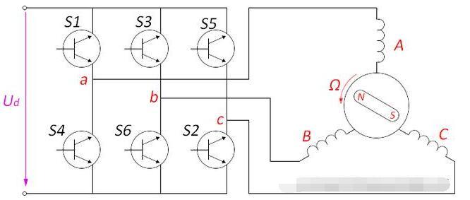 直流電機會被交流電機取代嗎?