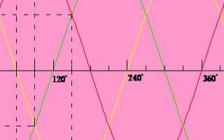 三相电一KW等于多少A电流