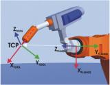 实操:KUKA机器人创建工具坐标数据