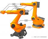 KUKAC4机器人零点校正
