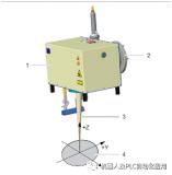 KUKA机器人之PFO飞行焊控制