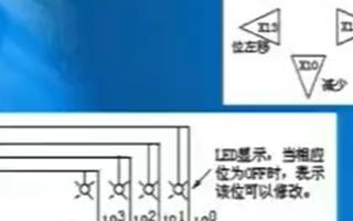 三菱FX系列PLC教程:FX系列的方向开关指令