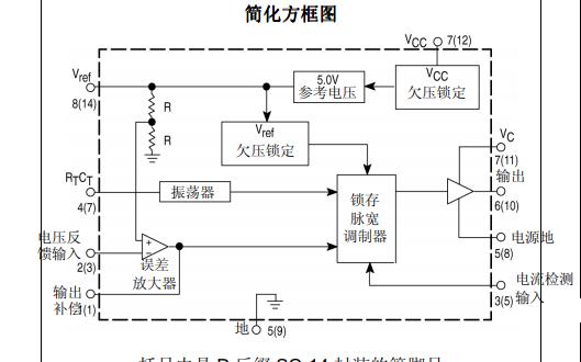 UC3842A和UC3843A高性能固定频率电流模式控制器的数据手册
