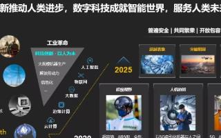 """華為魯勇:科技創新推動人類進步,面向""""聯接+計算""""兩大核心方向"""