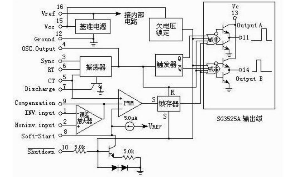 使用TL494芯片设计实现开关电源的设计论文