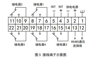 LTC4881型液位变送控制器的数据手册免费下载