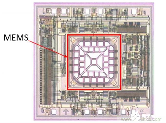 智能传感器系统实现衔接自动驾驶设计领域的完整解决方案