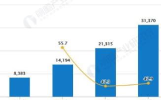 工業互聯網迎來落地加速期,應用優勢日益凸顯