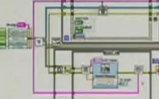LabVIEW引入特别的虚拟仪表的概念