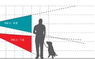 可视门铃设计难题解决方法与技术研究