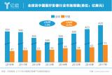 想知道2020年中国医疗影像产业链情况如何?