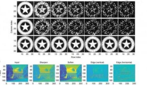 芯片上的大腦:麻省理工研究的新型電子裝置的記憶電...