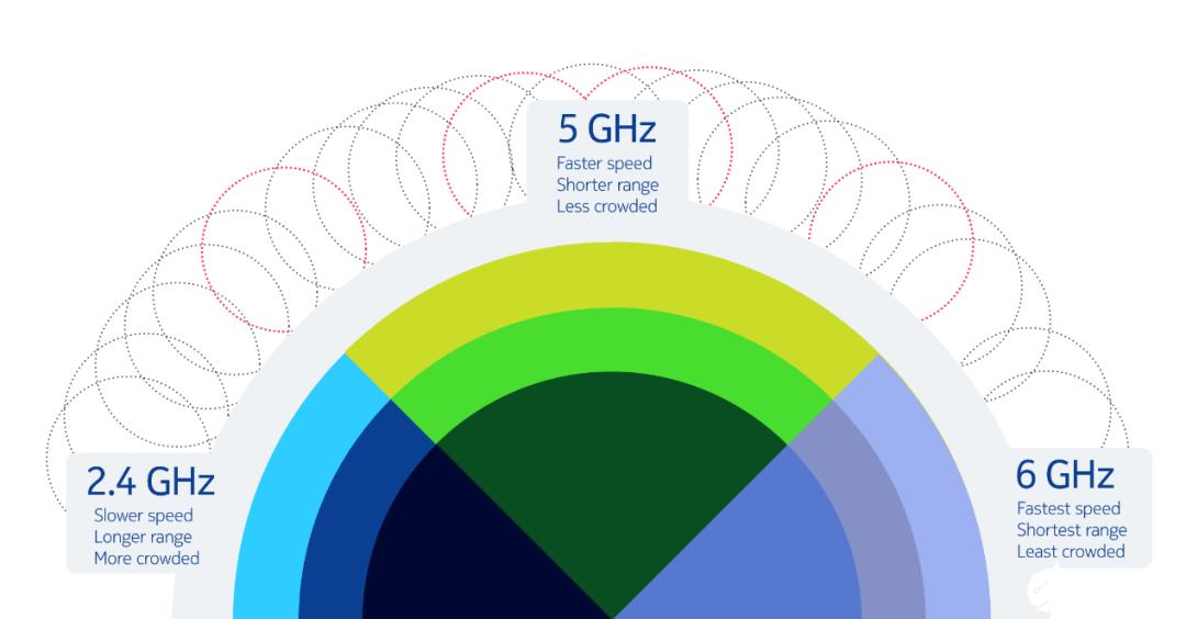 超宽带帮助世界共渡全球危机,三大方案演绎5G和超宽带融合互补