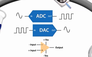 "Microchip PIC24F ""GC""系列产品简化应用设计"