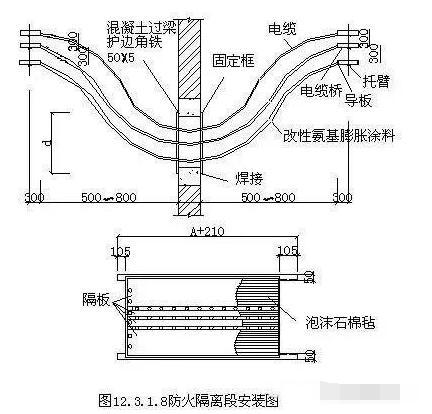 电缆桥架的安装过程解析
