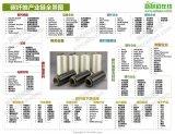 国内碳纤维行业格局