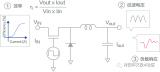 功率电感器基础讲座——第3章:什么是DC-DC转换器的重要特性