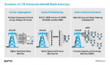 将5G愿景变为现实的关键趋势与技术支持因素