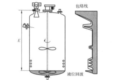 雷达液位计测量不可靠的原因是什么