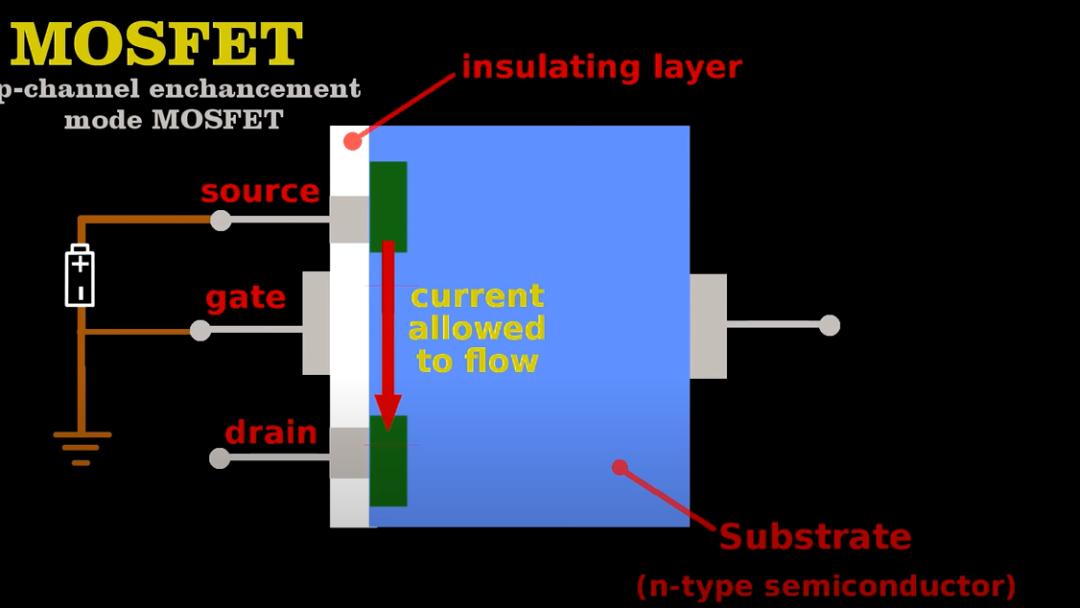 半導體為什么建立與電池方向相反的電壓?