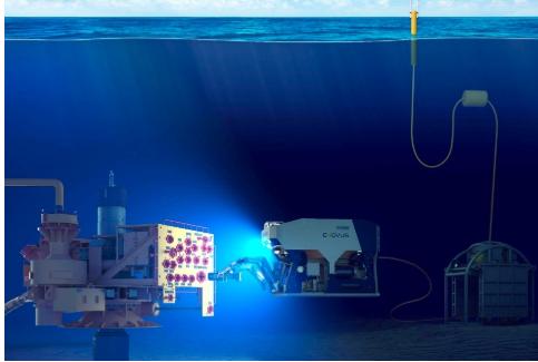 IT7600用于水下机器人供电系统测试