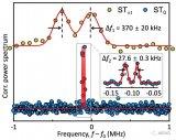 一種基于金剛石氮-空位色心量子傳感器的高分辨順磁共振探測方法