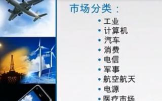 Vishay企业的产品与发展介绍