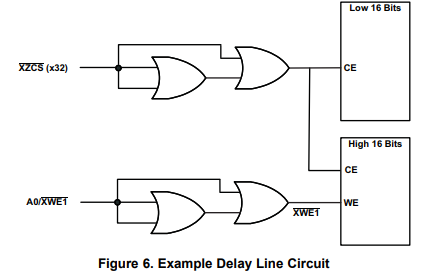 TMS320F2833x和TMS320F2823x数字信号控制器的硅勘误表详细说明