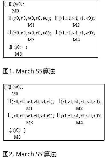 基於March SSE演算法改善嵌入式RAM存儲器的測試演算法