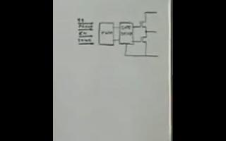 转换器(converter)是指将一种信号转换成另一种信号的装置