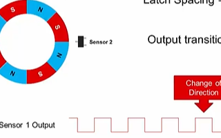 霍尔效应位置传感器应用于旋转编码中的应用分析