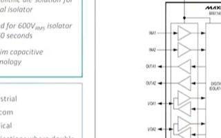MAX14850演示板的特點和應用分析